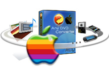 DIVX Ripper = DIVX Converter + Convert DIVX to iPad + Convert DIVX to AVI + Convert DIVX to MP4 + Convert DIVX to WMV + Convert DIVX to MP3